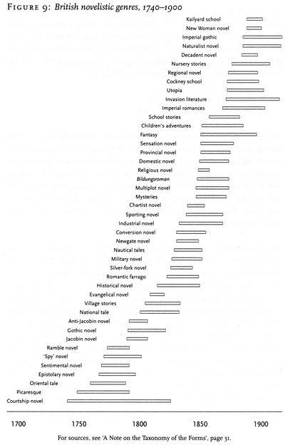 Moretti_graphs_figure9_lowres